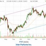 3 Earnings stock picks 11 March