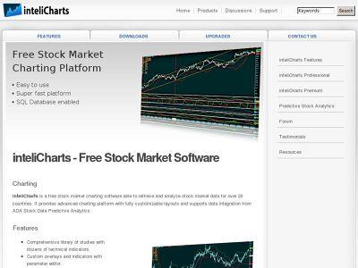intelicharts share market software free download