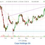 This week's trading picks — 09.08.2014