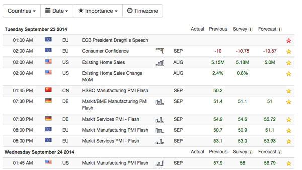 trading economics website calendar