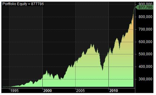 Buying random stocks DCA approach