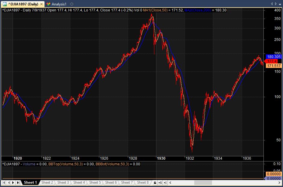 1929 crash great depression