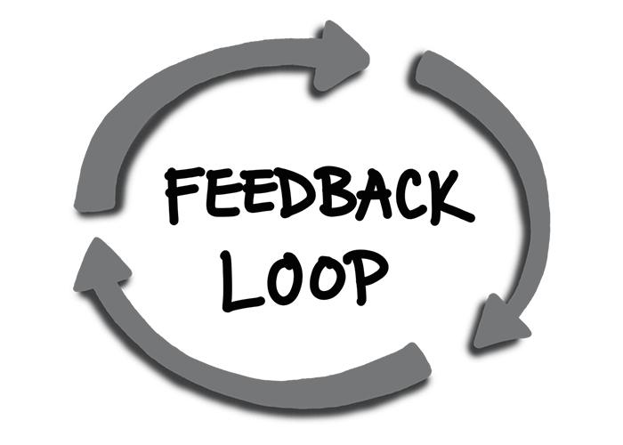 successful financial trading requires a feedback loop