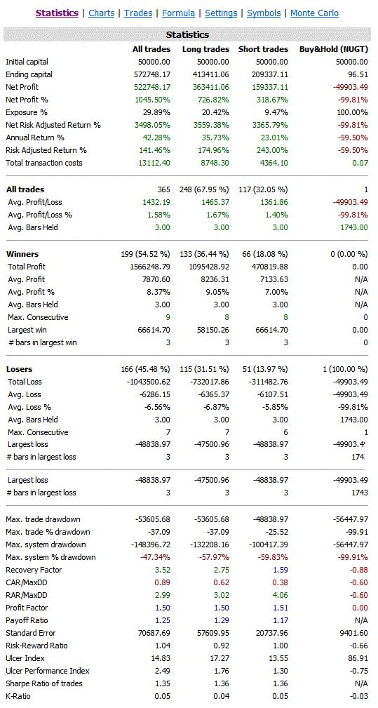 Gpu trading system