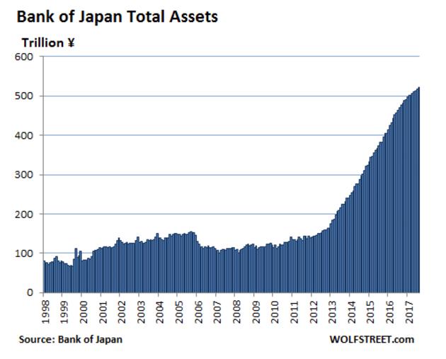bank of japan total assets
